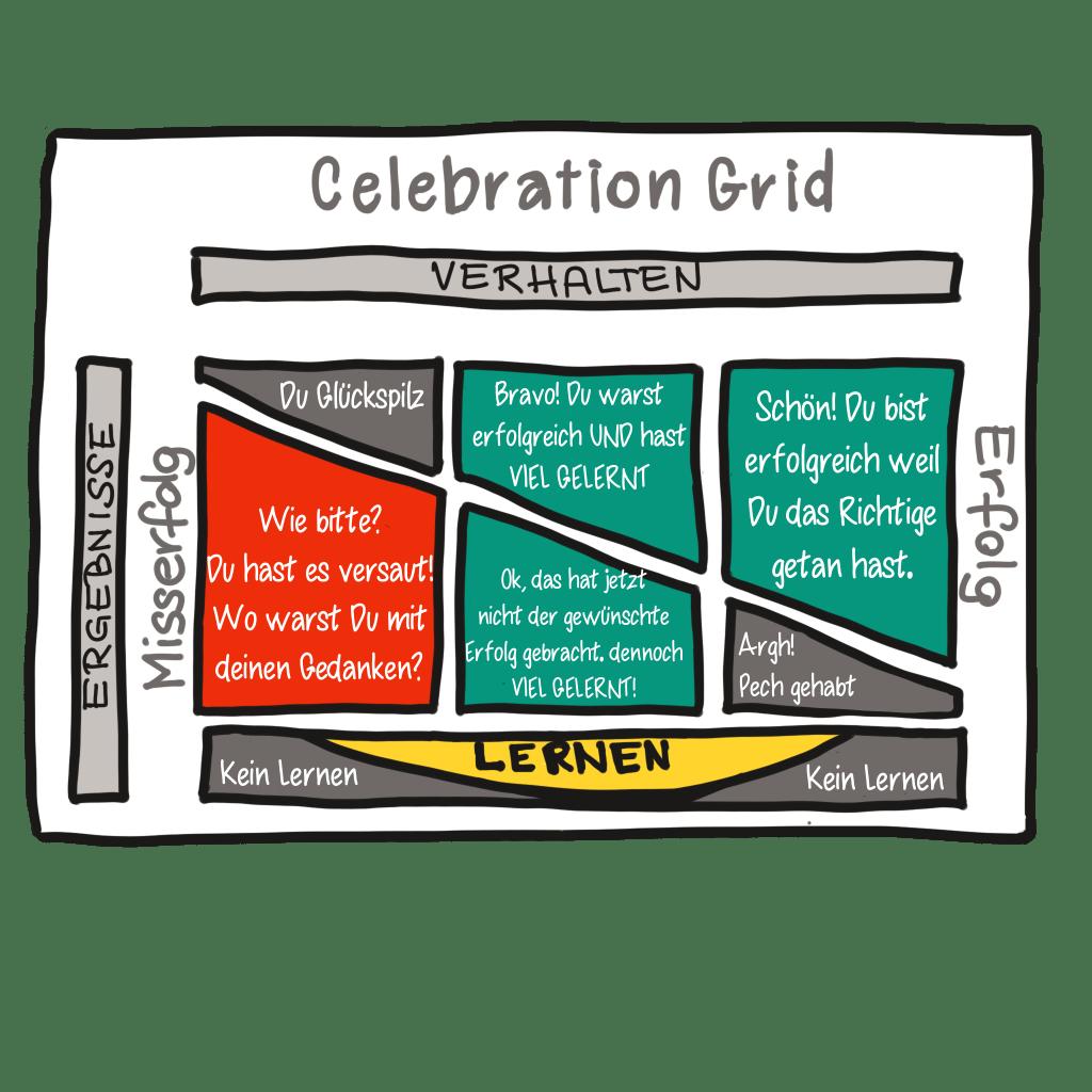 Celebration Grid