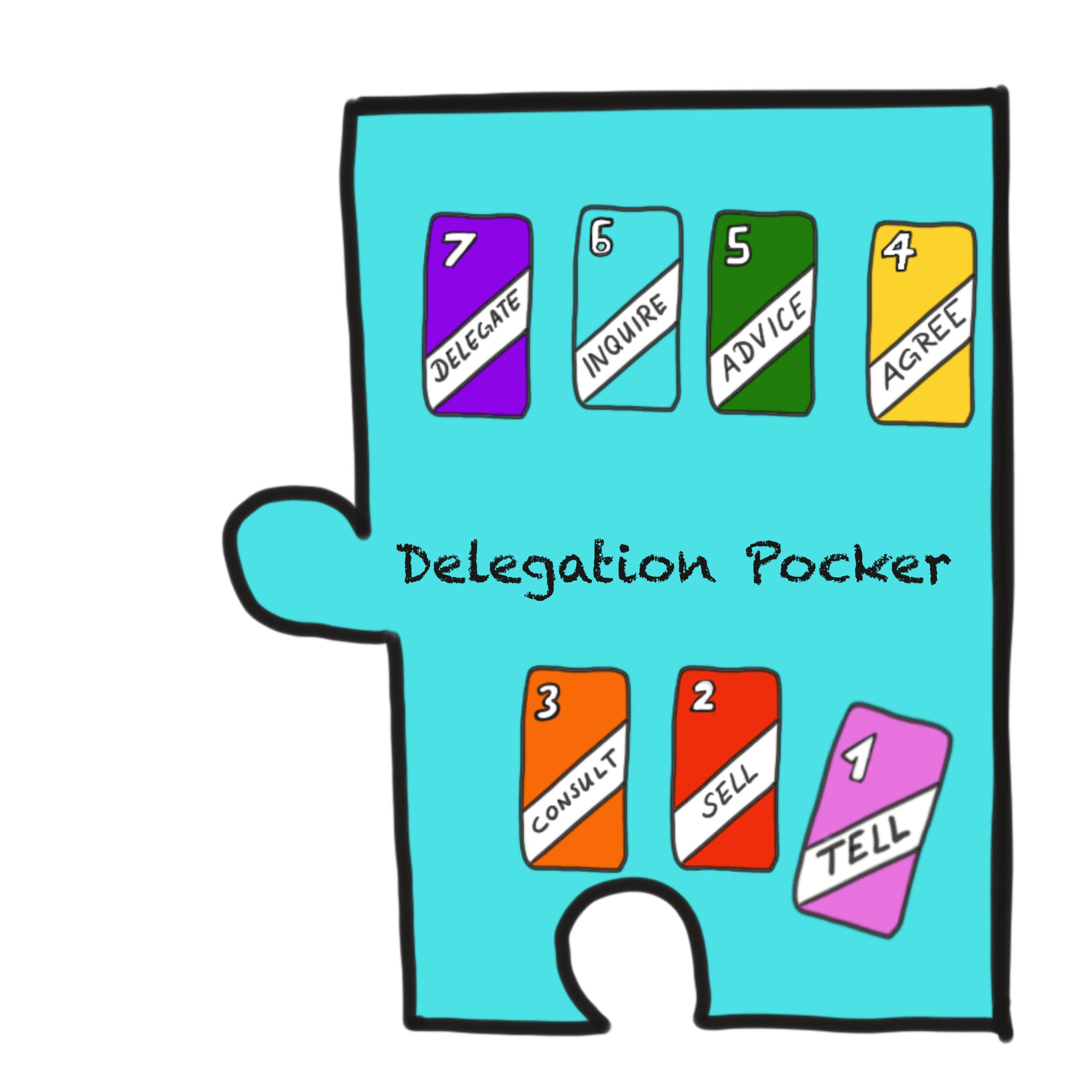 You are currently viewing Delegation Poker: Entscheidungen im Team treffen
