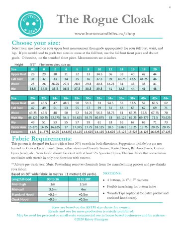Size Chart and Fabric Requirements