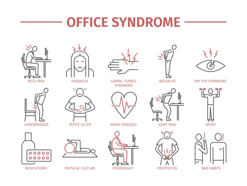 Office syndrome includes hemorrhoids and prostatitis