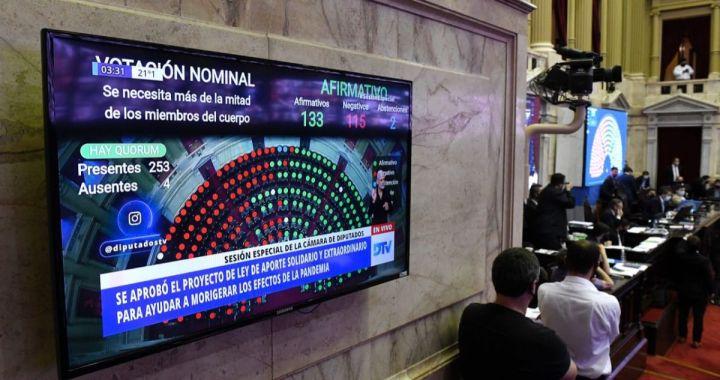 Diputados otorgó media sanción el aporte solidario de las grandes fortunas y se encamina a ser ley
