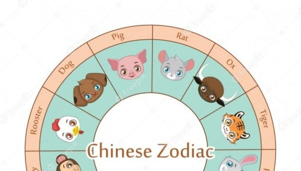 10 Interesting Facts on the Chinese Zodiac