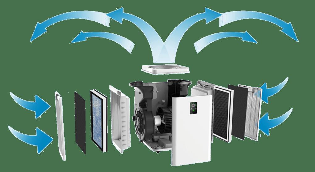 BRISE C600 大坪數空氣清淨機 (送8片前置濾網) - c600 air flow