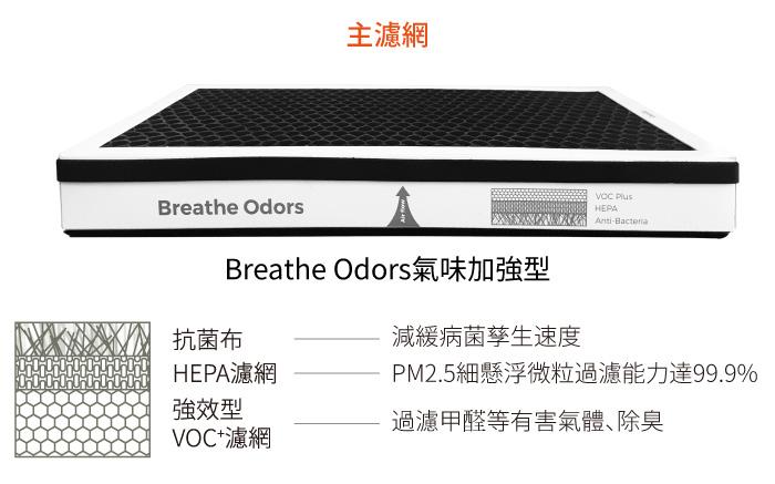 BRISE C600 活性碳前置濾網-Breathe Carbon (8片裝) - C600濾網 4