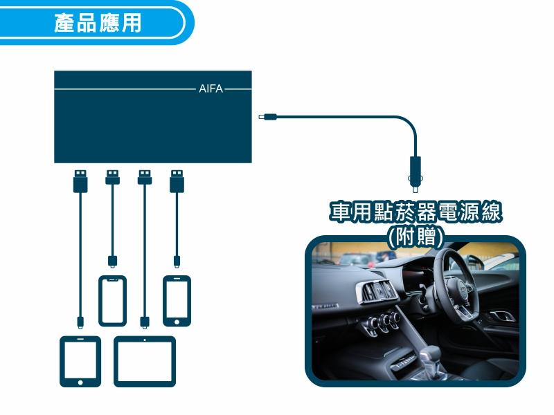 AIFA 4 孔車用快速充電器 (輸出50W) - 4faster網拍圖1906041 2 產品應用 1
