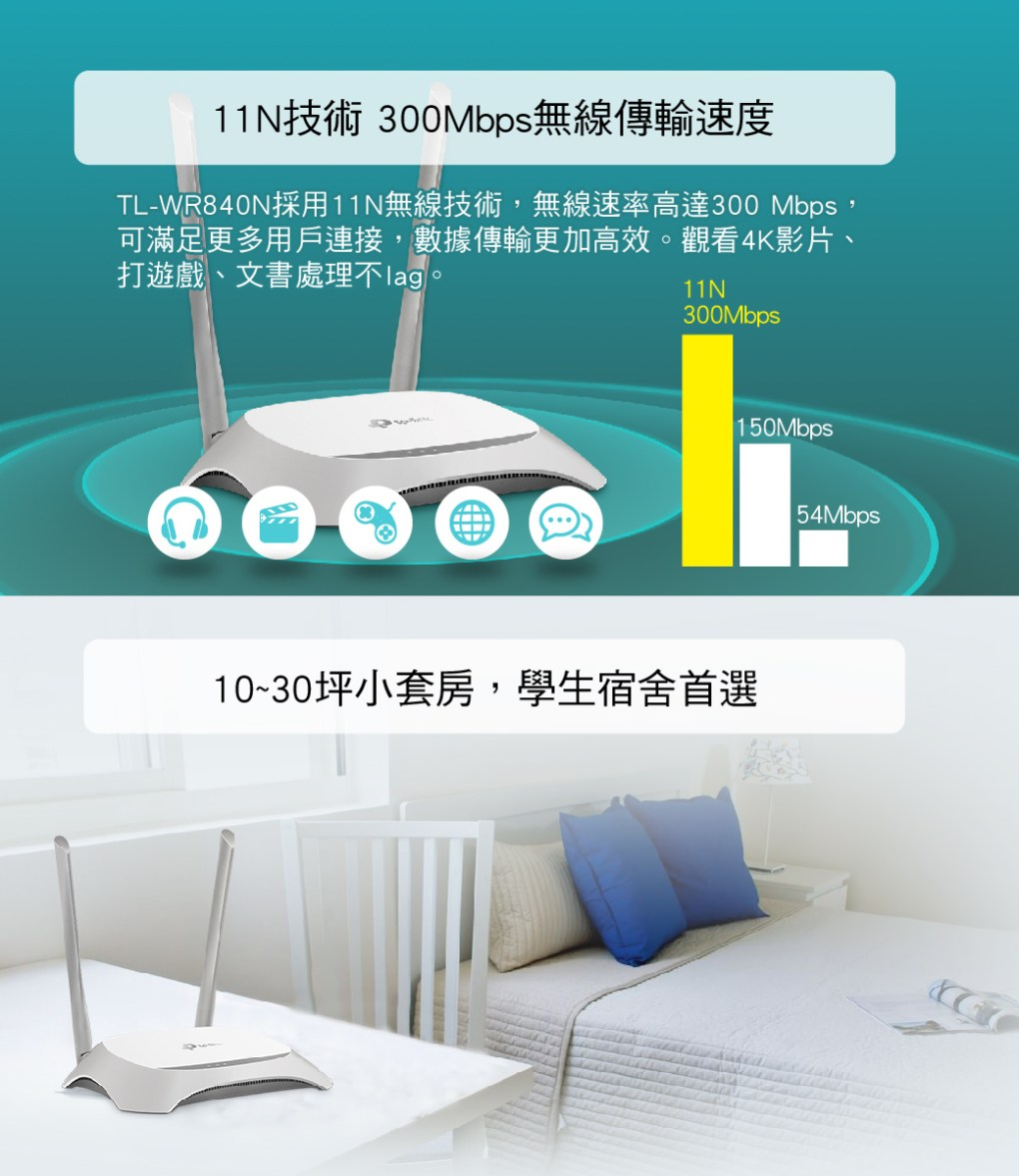 TP-Link TL-WR840N 300Mbps 無線網路 WiFi 路由器(分享器) - TP Link TL WR840N 9