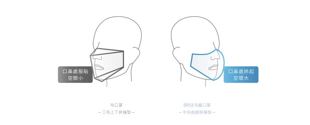 BRISE 抗 PM 2.5 織布防護口罩 (可重複水洗 200 次) - 10