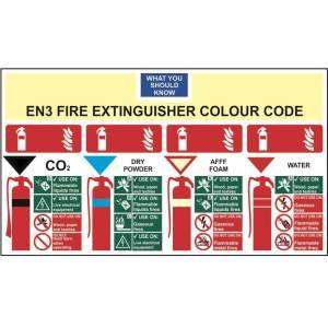 EN3 Fire Extinguisher Colour Chart - Sign - PVC (350 x 200mm)