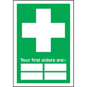 Your First Aiders Are ... Located ... Sign