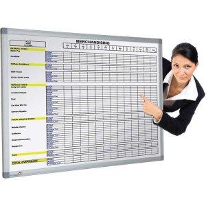 Pre-Printed Magnetic Whiteboard - 1500 x 1200