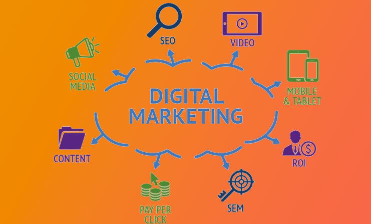 Langkah Memulai Digital Marketing