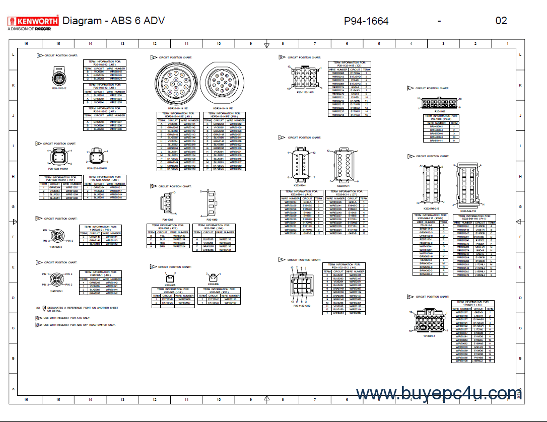 Kenworth Fuse Box Diagram
