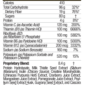 Red ICE Label Supplement Facts