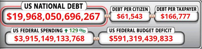 Image result for cartoons national debt us 20 trillion