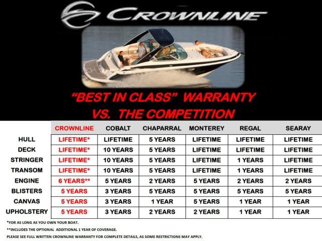 crownline_warranty