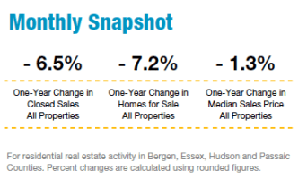 NJ Real Estate Market September 2014