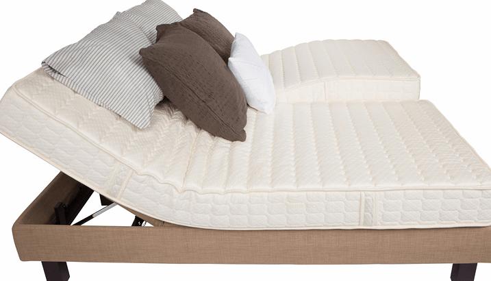 adjustable mattress structure