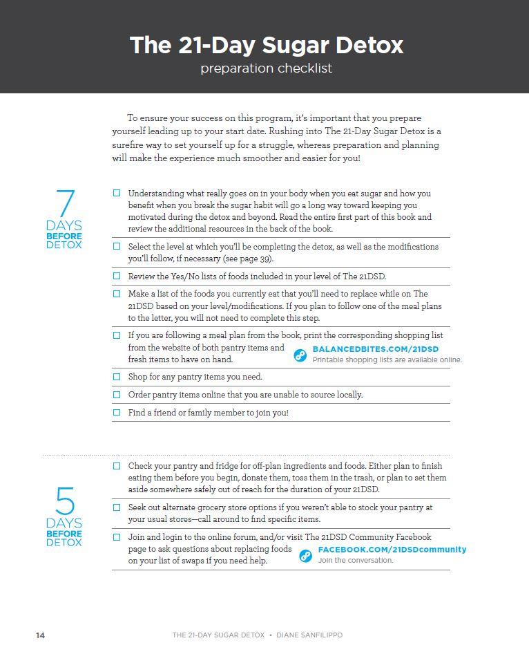 21-Day Sugar Detox Checklist