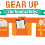 Be Food Safe: Food Safety and Food Poisoning