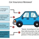 Motor Vehicle Insurance Act 1988