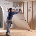 Sheetrock – What Is It?