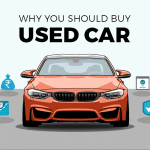 Things To Check For When Buying A Used Car