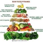 What Raw Foods Can I Eat? Fruits And Vegetables You Should Never Eat Raw