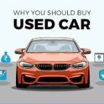 How to Buy A Used Car and What to Watch Out For | Crucial Things To Check Before Buying A Car