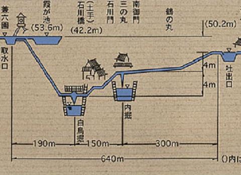 石川県珠洲市で7つの集落を潤す雁ノ池。辰巳用水と同じ手掘りで作られた血と汗と命。用水路が脈々と流れ続けるが如き伝承。
