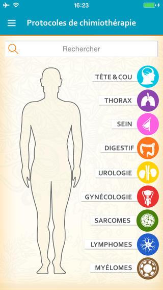 Cancéro Score : protocoles de chimiothérapie en Cancérologie sur mobile