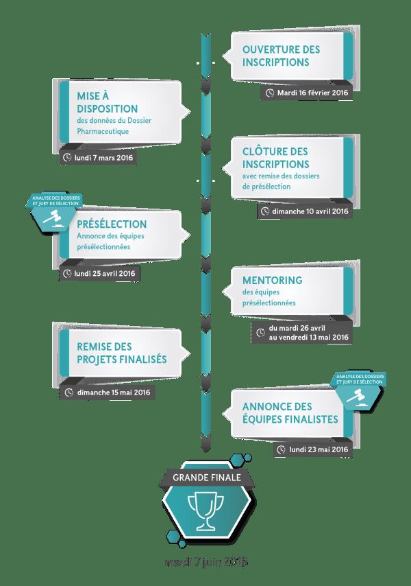 Hacking-pharma-calendrier