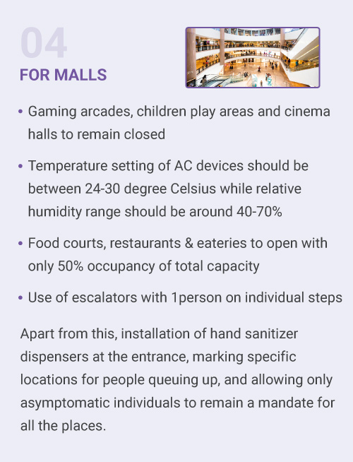 For Malls