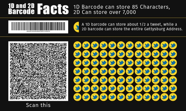 Future of Barcodes, RFID, & Image Barcodes and their ...