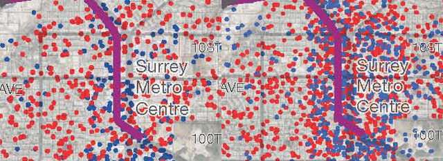 The left is Surrey City Centre data from 2006. On the right is projected Surrey City Centre date for 2041.
