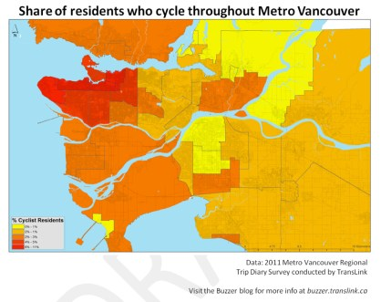 Share of residents who cycle in Metro Vancouver
