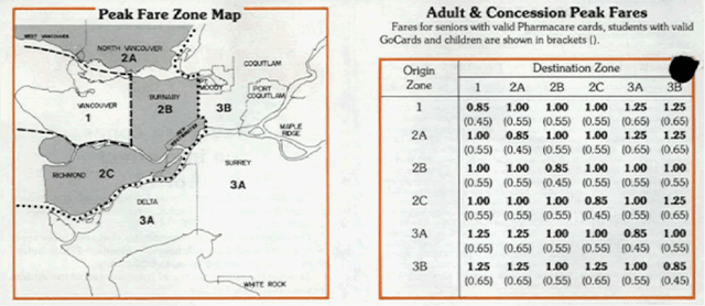 1984: A 3-zone system is introduced (a simplified version of which we still use today!)