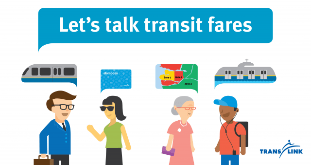 Fare review graphic