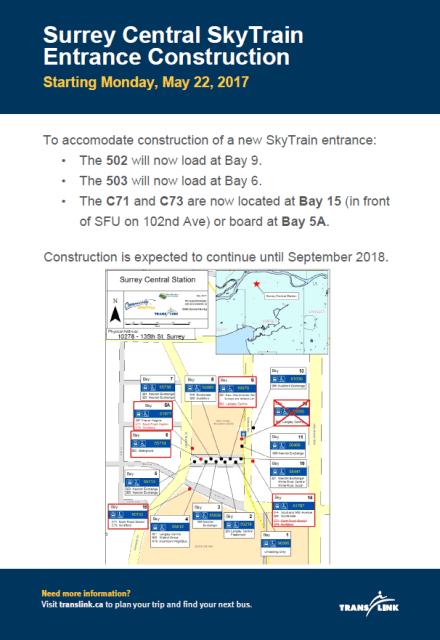 Surrey Central Construction