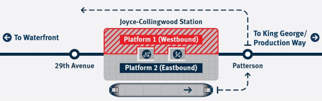 Skip-stop service westbound from Joyce