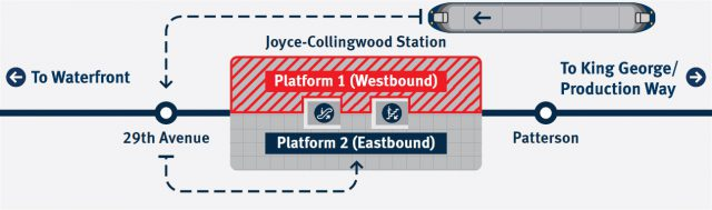 Skip-stop service westbound to Joyce