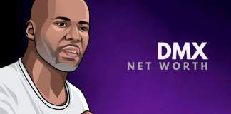 DMX Net Worth, Early Life And Career