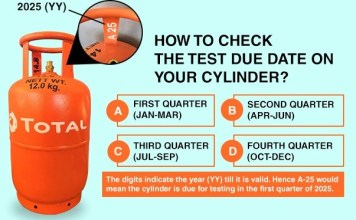 Expiration Dates are not Printed on Gas Cylinders