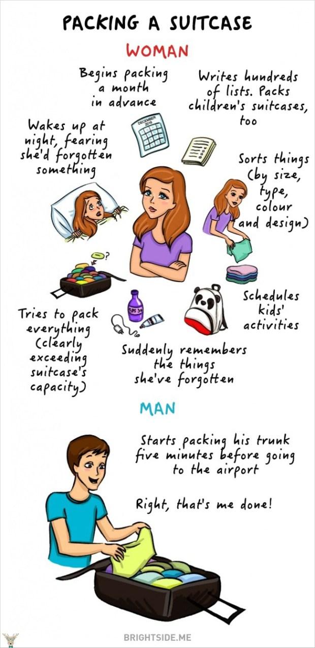 Kadınların Erkeklerden Farkları Nelerdir