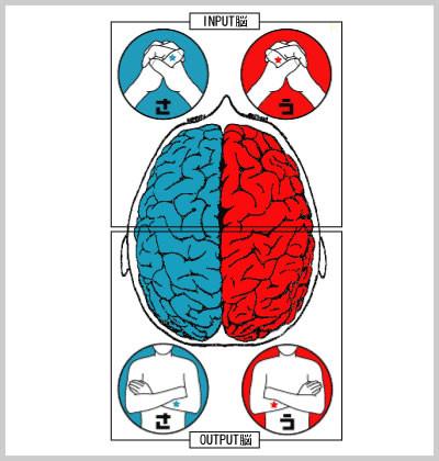 うさうさ脳診断