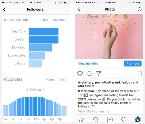 the best time to post on instagram explained - instagram insights 2 1 - The Best Time To Post On Instagram Explained