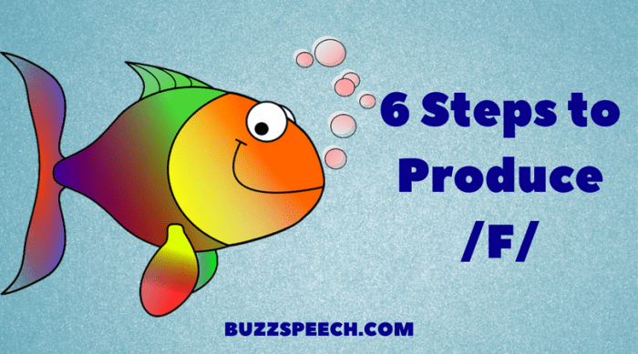6 Steps to Produce F