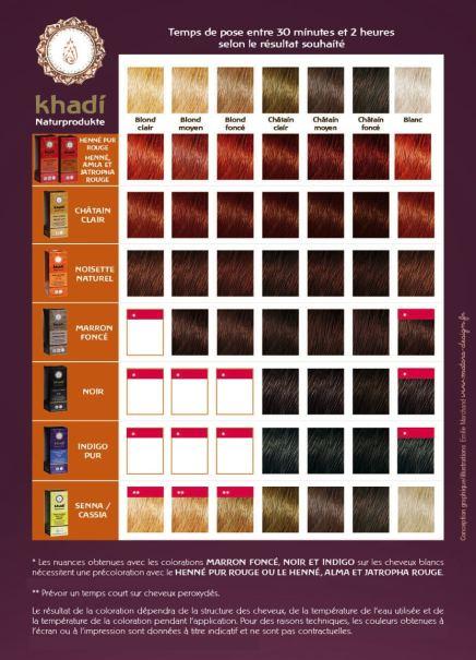 coloration végétale Khadi