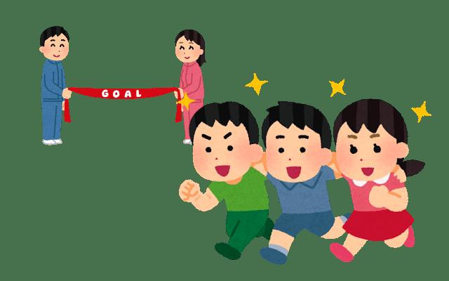 start-goal
