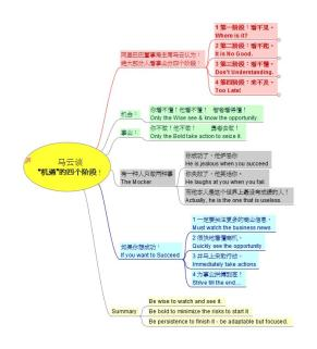 Ma Yun on 4 Stages of Business