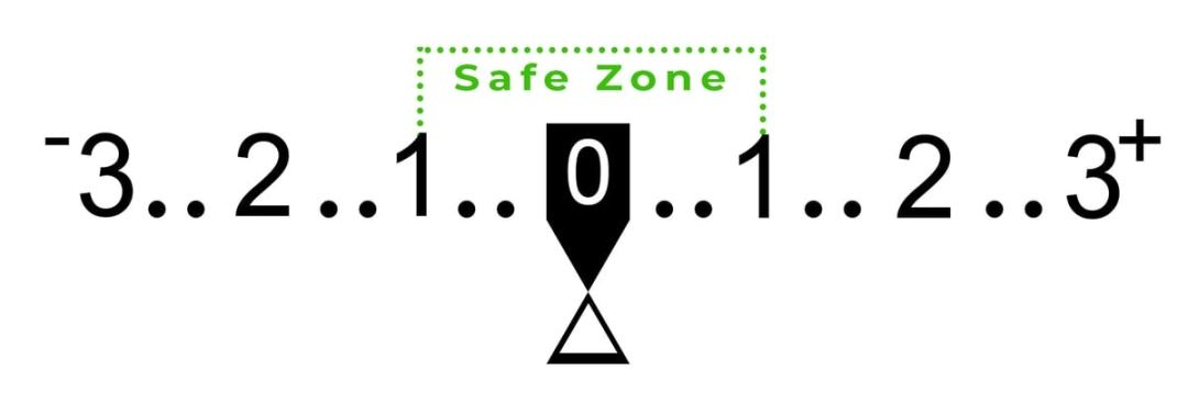 Safe-zone-on-internal-light-meter